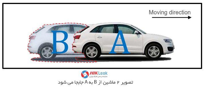 ماشین از B به A جابجا می شود   تکنولوژی H265+ هایک ویژن